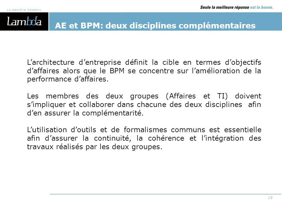 AE et BPM: deux disciplines complémentaires