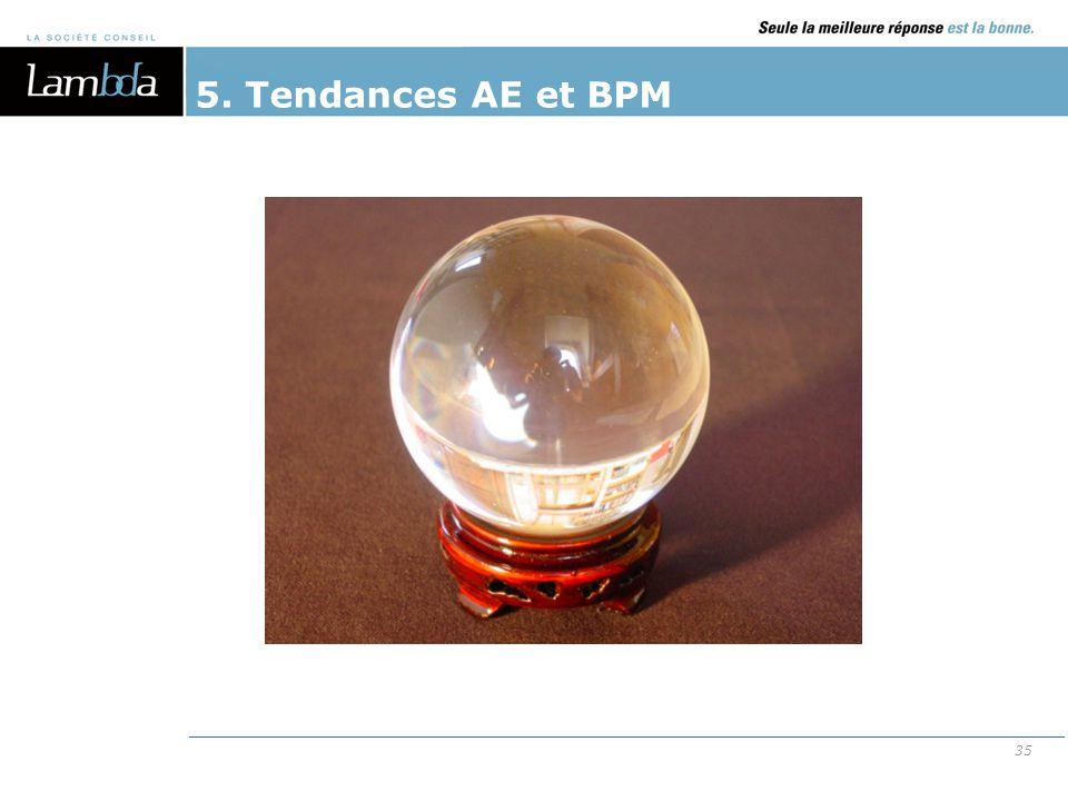 5. Tendances AE et BPM