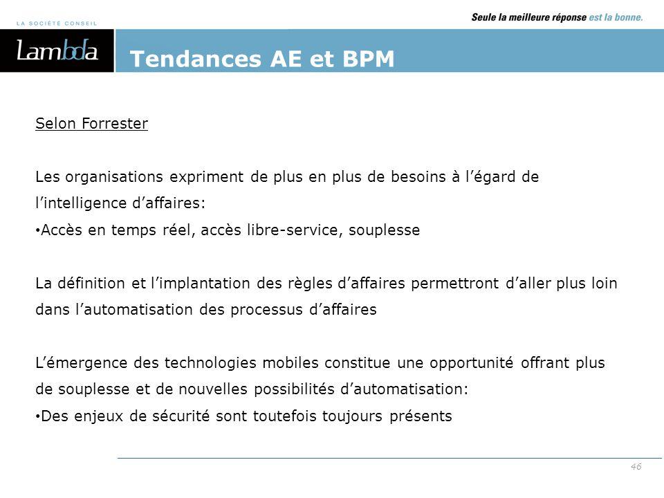 Tendances AE et BPM Selon Forrester