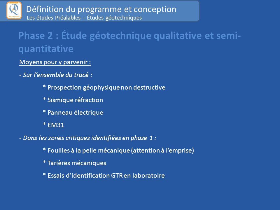 Phase 2 : Étude géotechnique qualitative et semi-quantitative