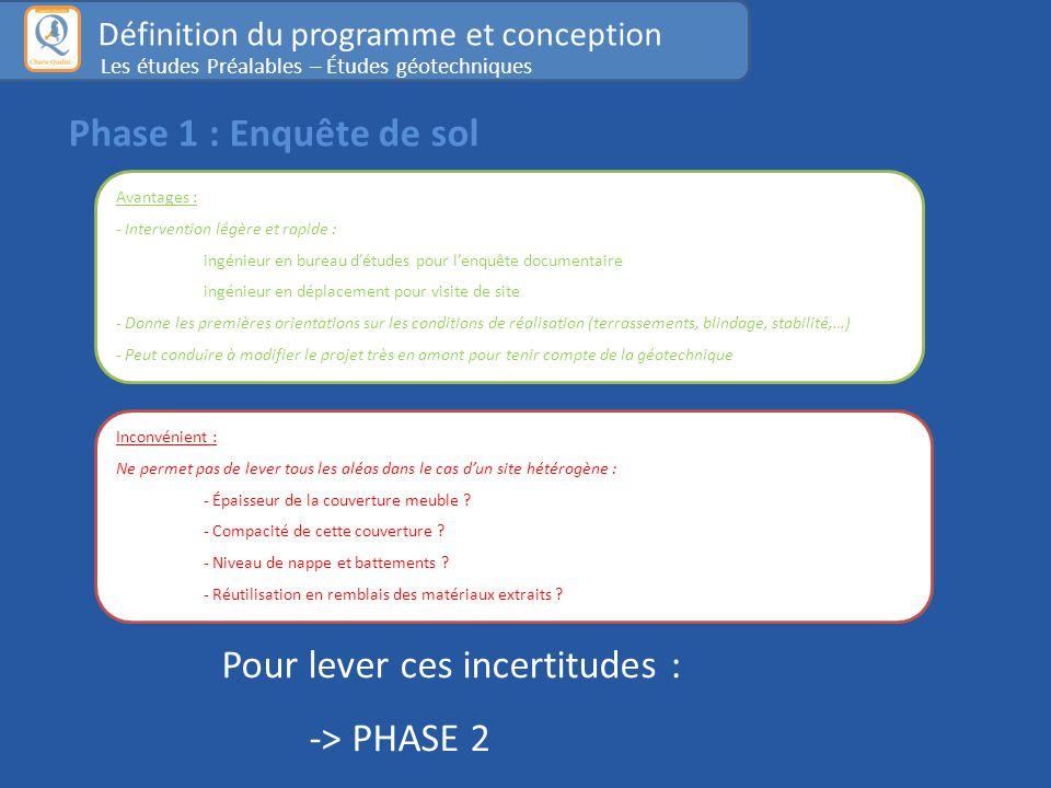 Pour lever ces incertitudes : -> PHASE 2