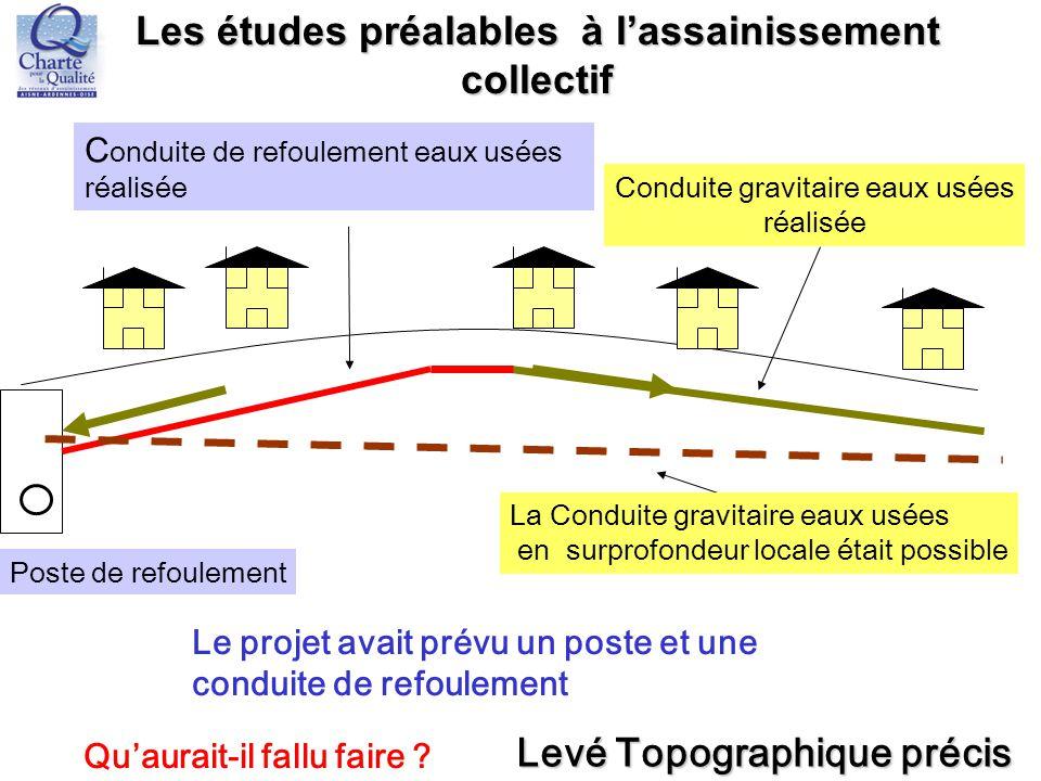Les études préalables à l'assainissement Levé Topographique précis