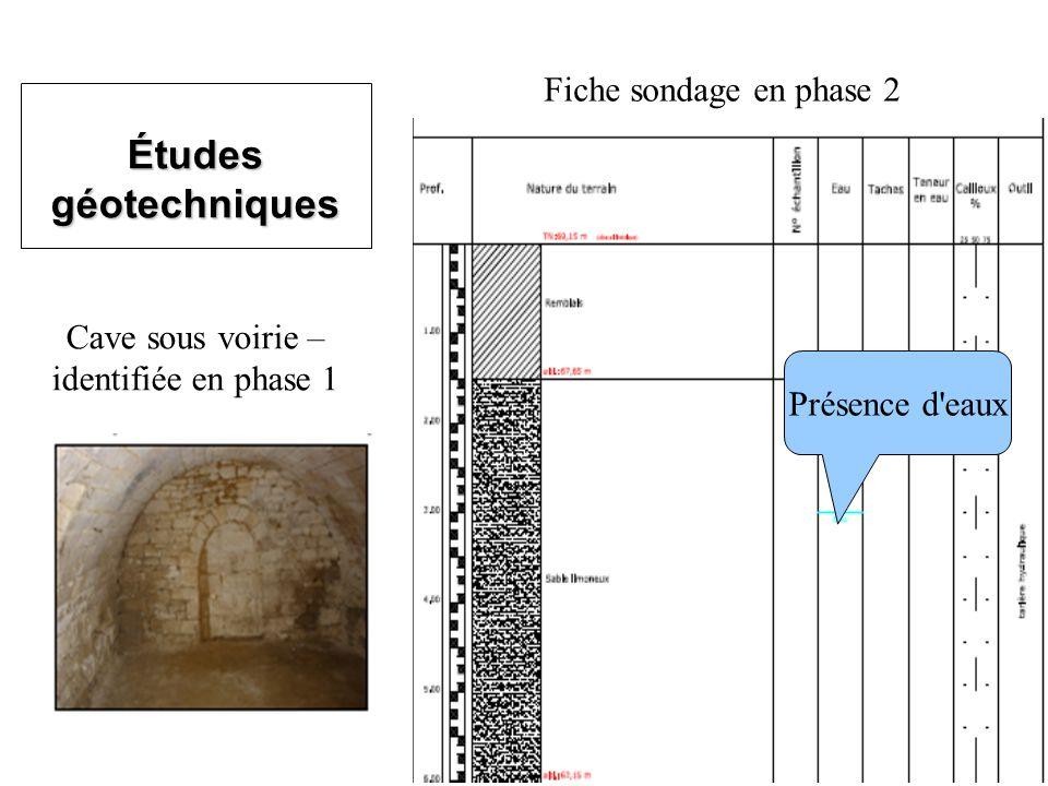 Cave sous voirie – identifiée en phase 1