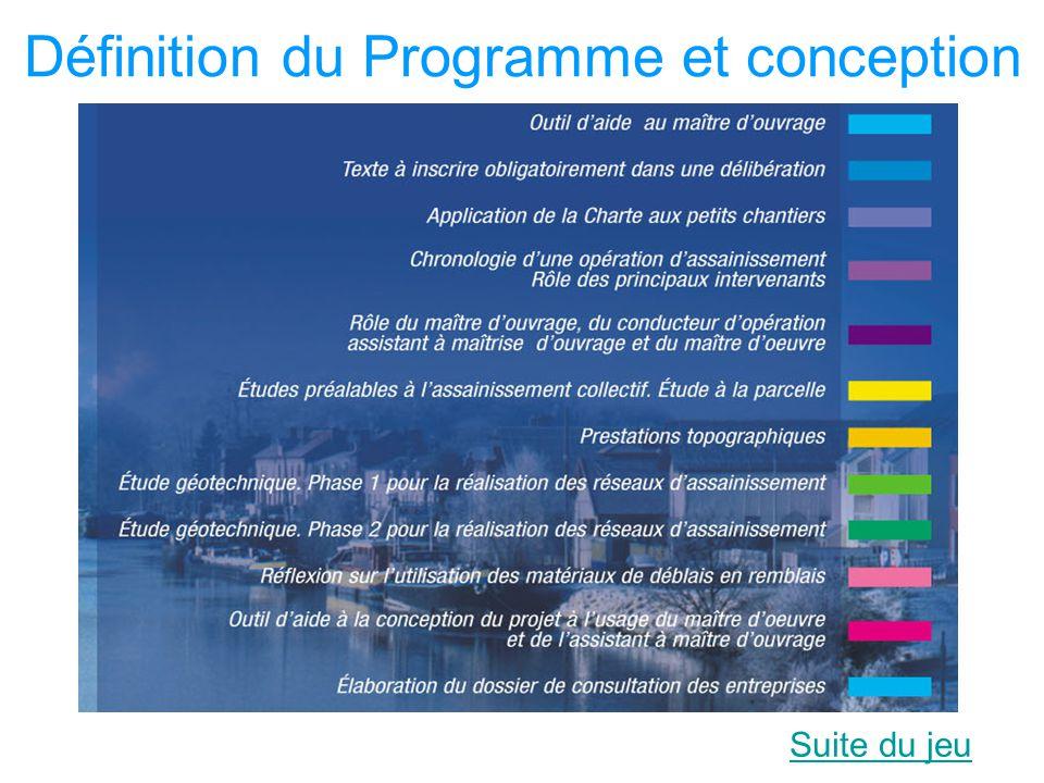 Définition du Programme et conception