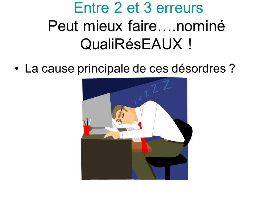 Entre 2 et 3 erreurs Peut mieux faire….nominé QualiRésEAUX !