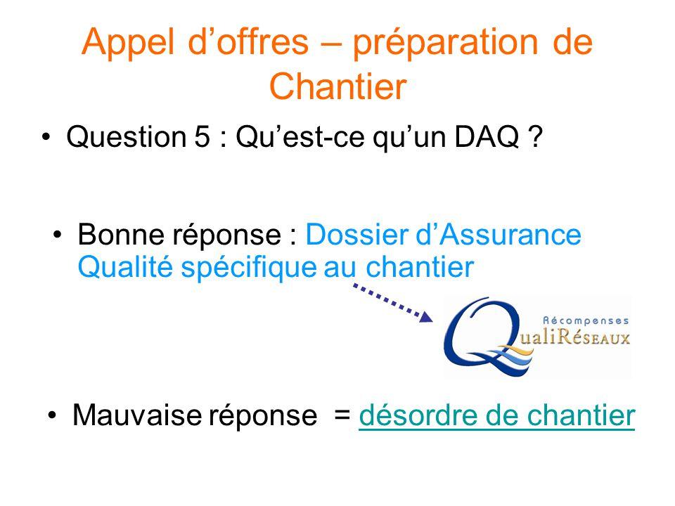 Appel d'offres – préparation de Chantier