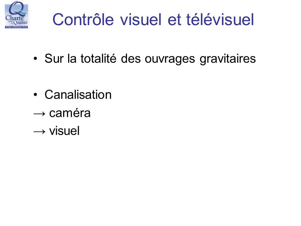 Contrôle visuel et télévisuel