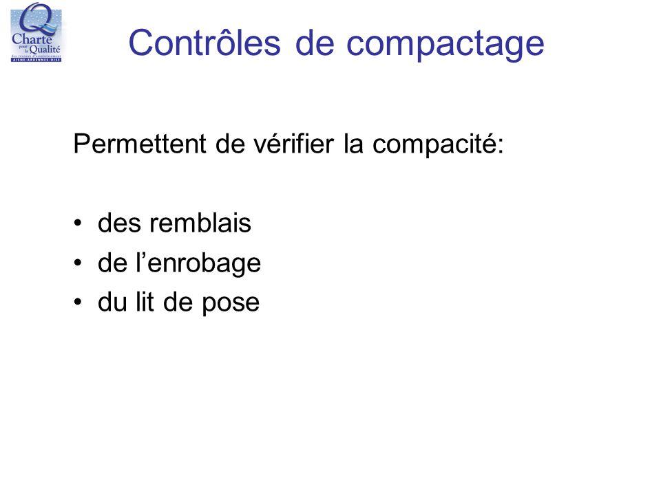 Contrôles de compactage