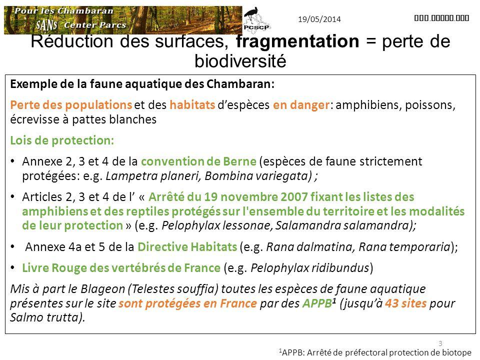 Réduction des surfaces, fragmentation = perte de biodiversité