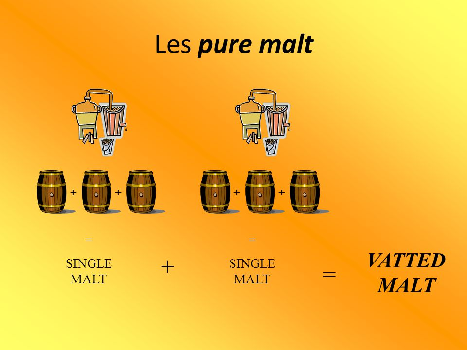 Les pure malt + = SINGLE MALT VATTED MALT