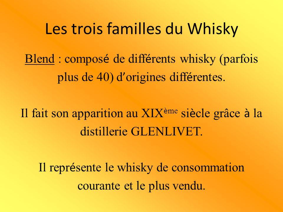 Les trois familles du Whisky