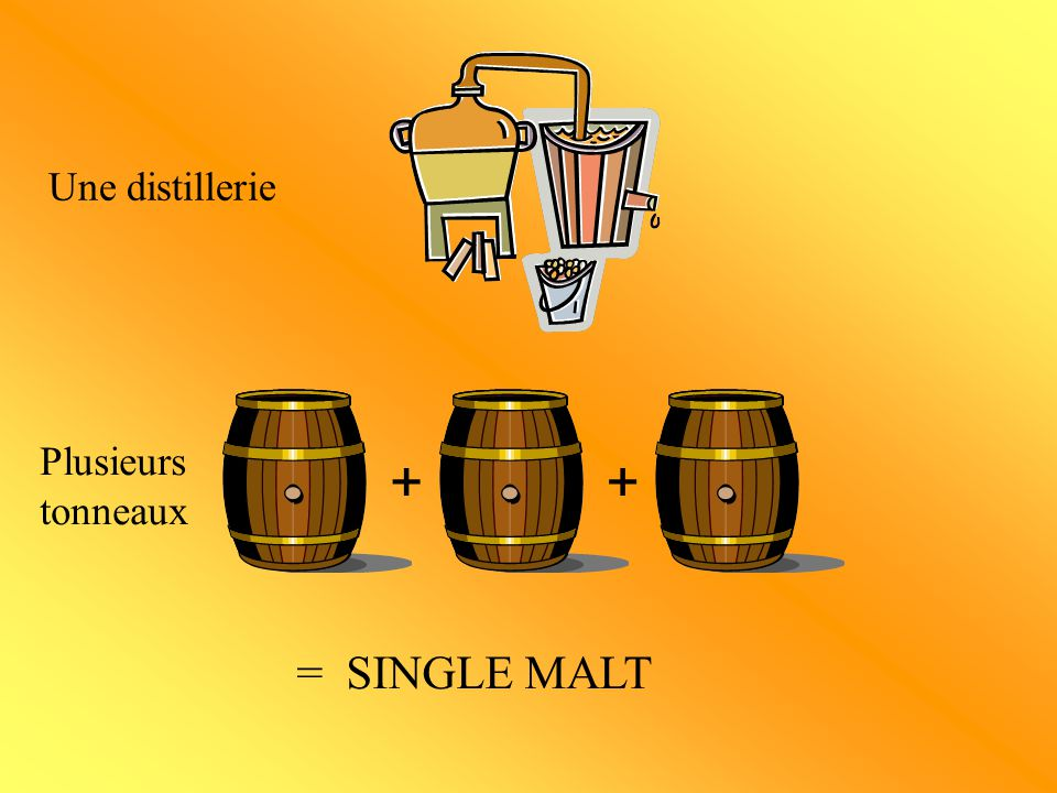 Une distillerie + Plusieurs tonneaux = SINGLE MALT
