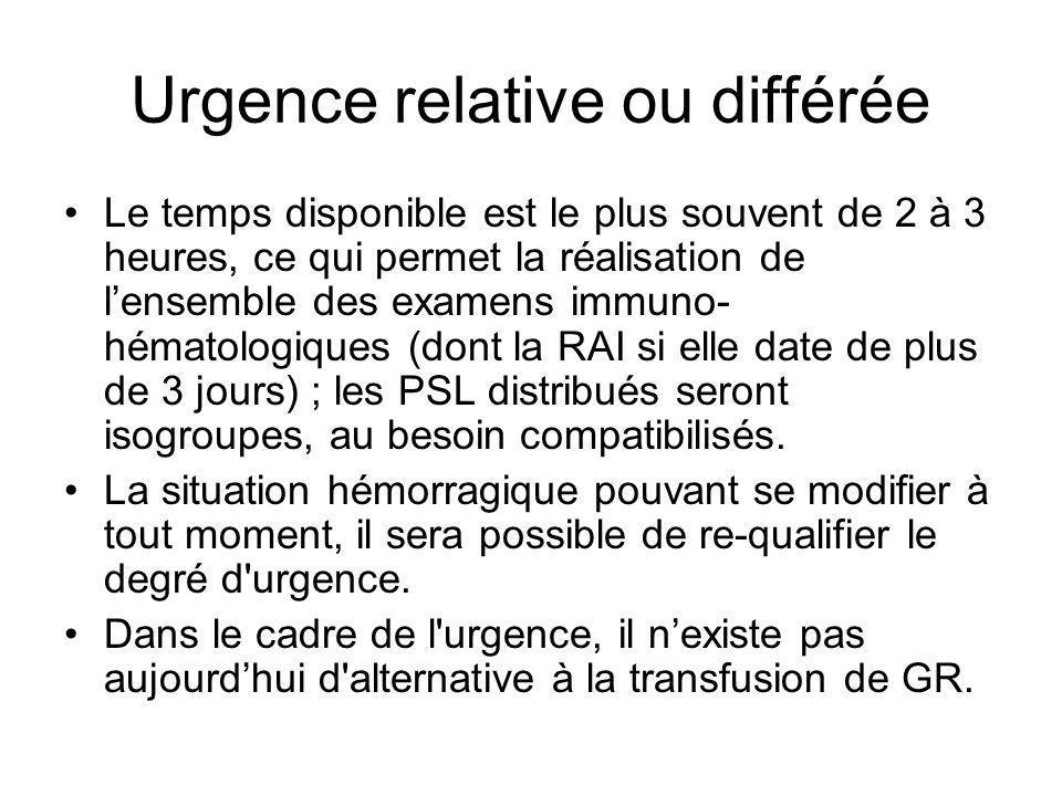 Urgence relative ou différée