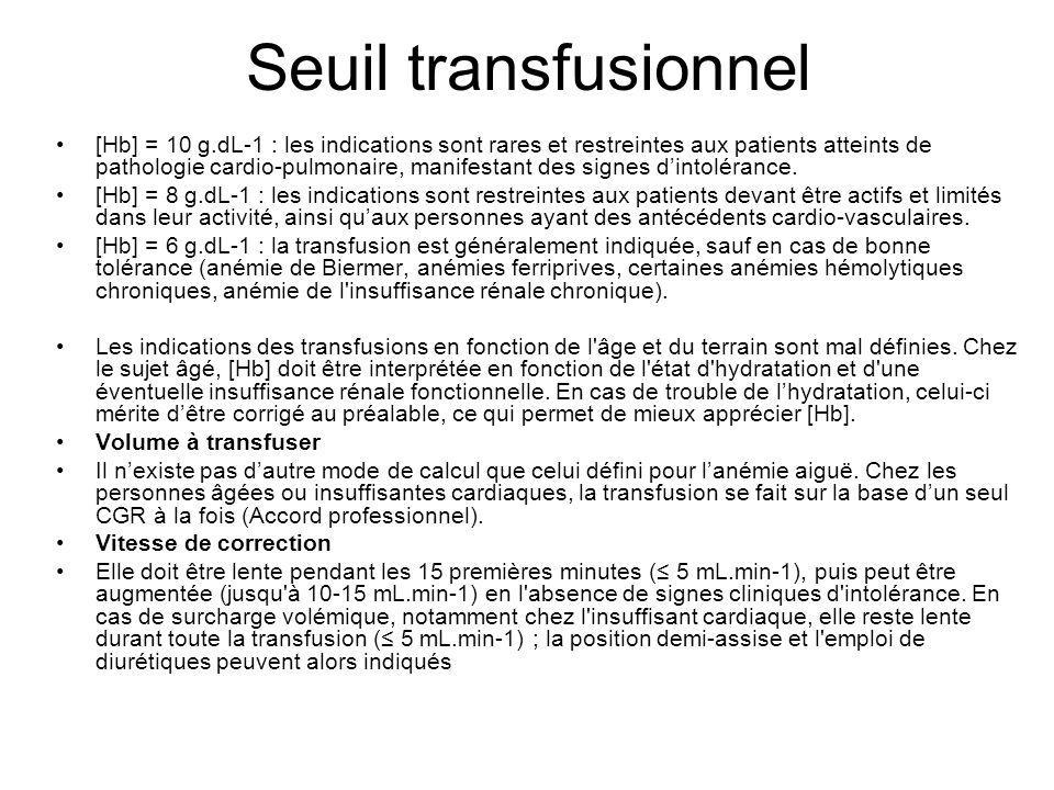 Seuil transfusionnel
