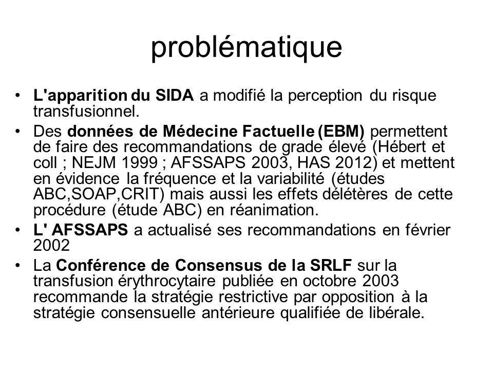 problématique L apparition du SIDA a modifié la perception du risque transfusionnel.