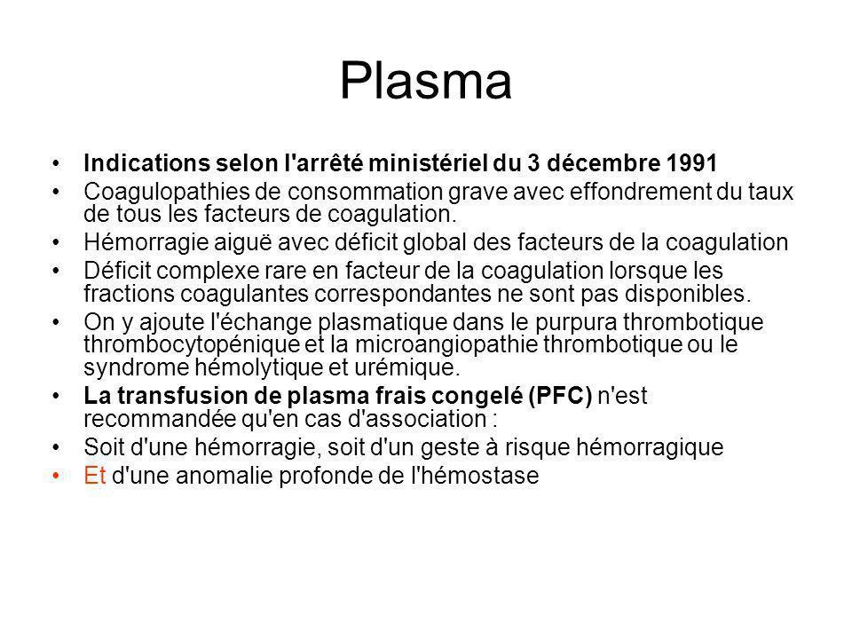 Plasma Indications selon l arrêté ministériel du 3 décembre 1991