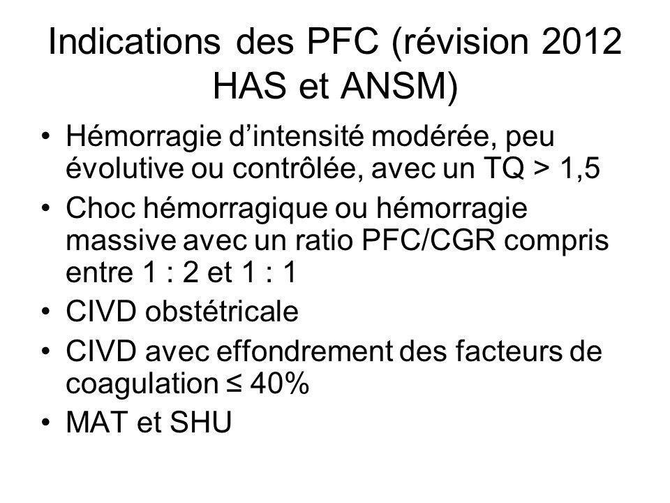 Indications des PFC (révision 2012 HAS et ANSM)
