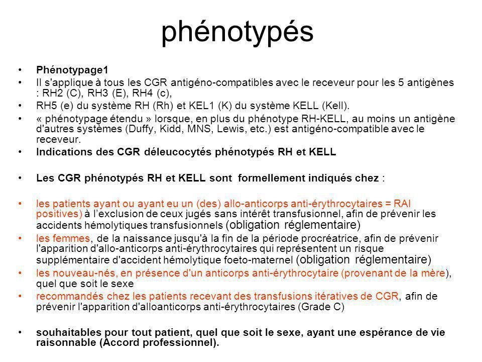 phénotypés Phénotypage1