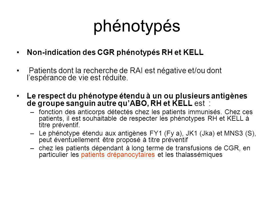 phénotypés Non-indication des CGR phénotypés RH et KELL