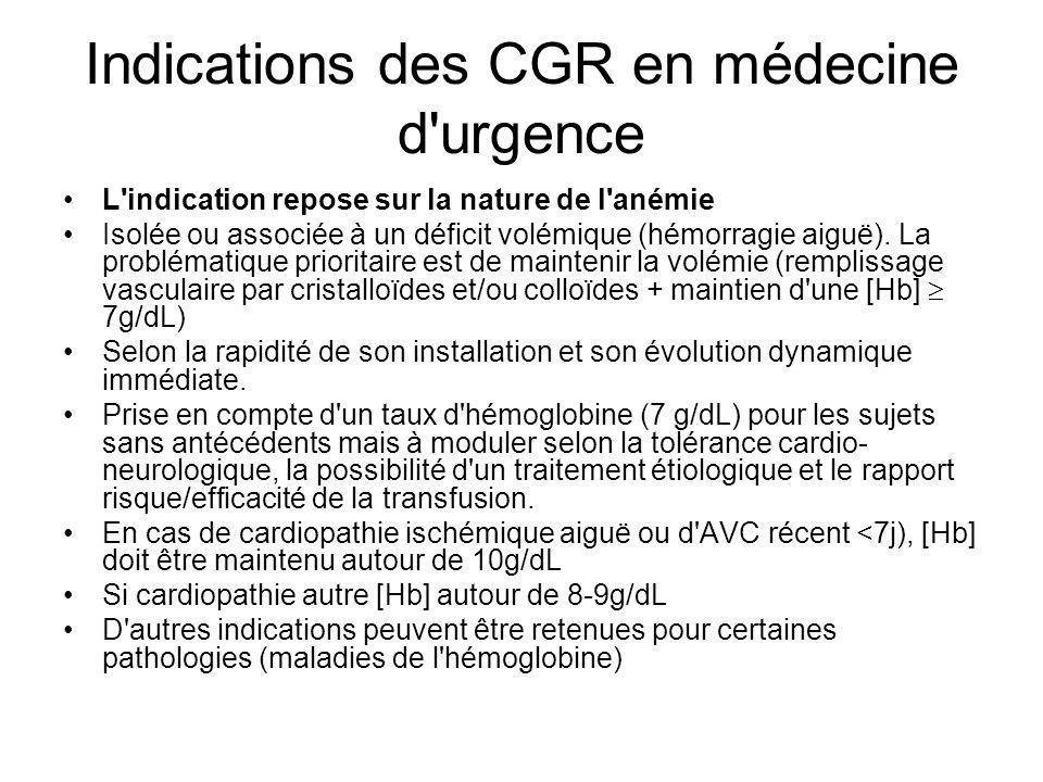 Indications des CGR en médecine d urgence