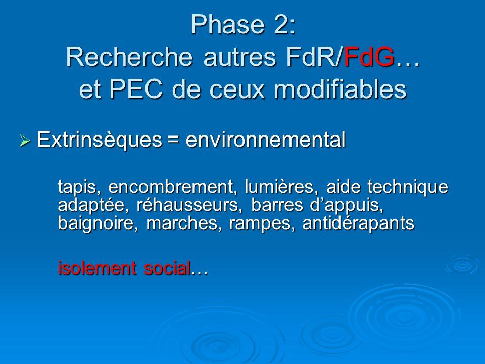 Phase 2: Recherche autres FdR/FdG… et PEC de ceux modifiables