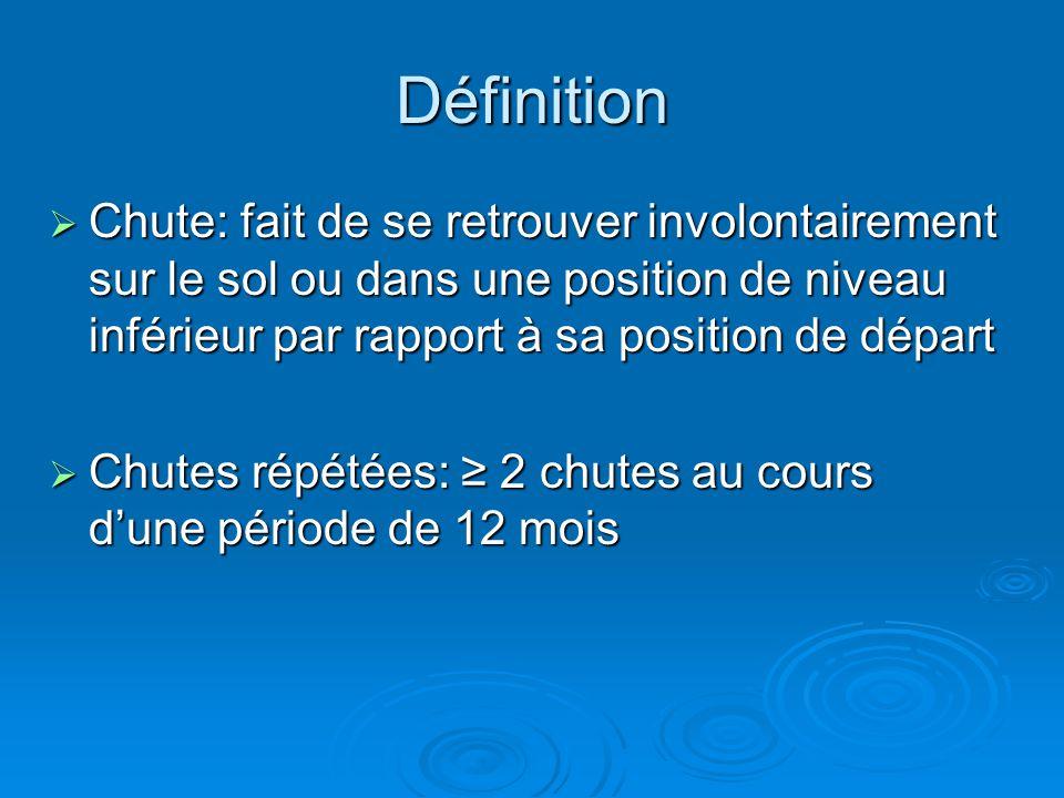 Définition Chute: fait de se retrouver involontairement sur le sol ou dans une position de niveau inférieur par rapport à sa position de départ.