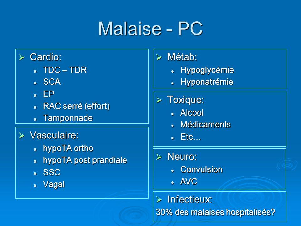 Malaise - PC Cardio: Métab: Toxique: Vasculaire: Neuro: Infectieux: