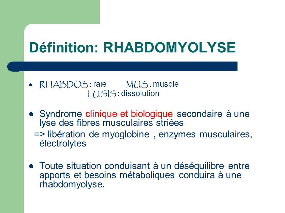 Définition: RHABDOMYOLYSE