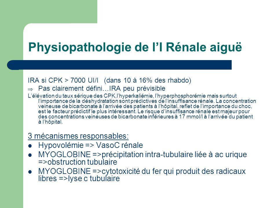 Physiopathologie de l'I Rénale aiguë