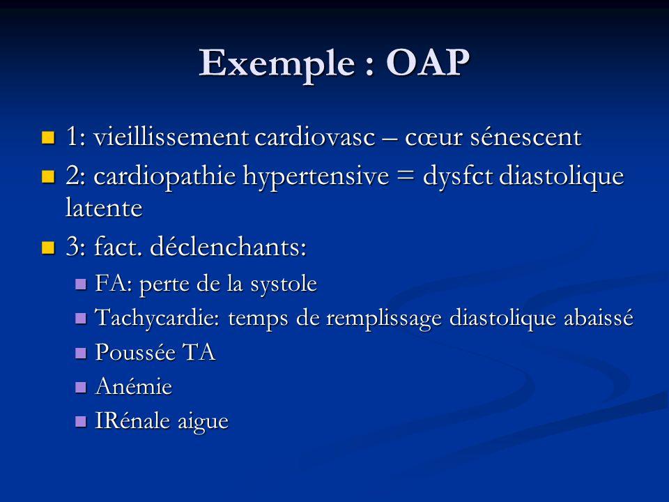 Exemple : OAP 1: vieillissement cardiovasc – cœur sénescent