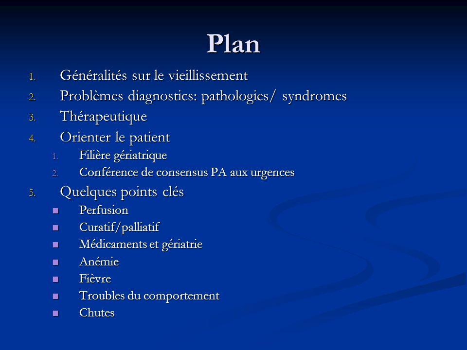 Plan Généralités sur le vieillissement