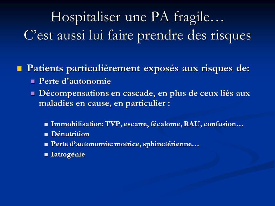Hospitaliser une PA fragile… C'est aussi lui faire prendre des risques