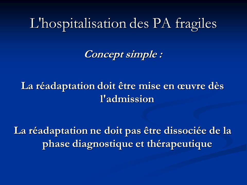 L hospitalisation des PA fragiles