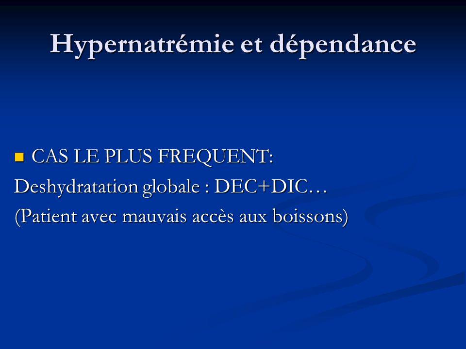 Hypernatrémie et dépendance