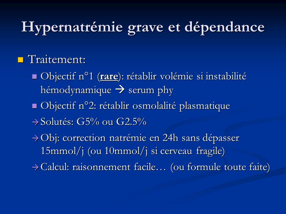 Hypernatrémie grave et dépendance