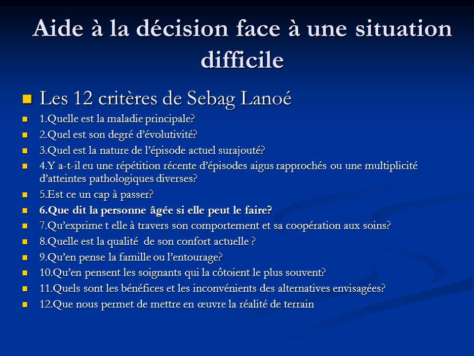 Aide à la décision face à une situation difficile