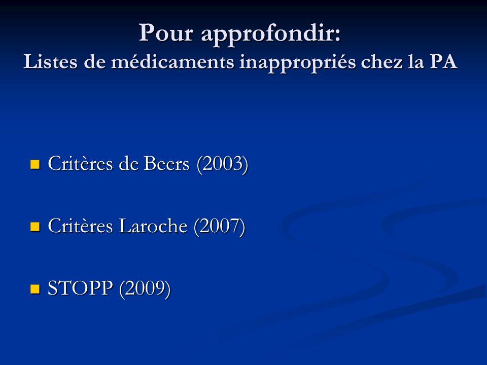 Pour approfondir: Listes de médicaments inappropriés chez la PA