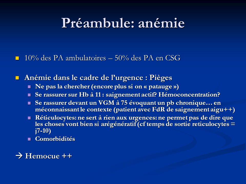 Préambule: anémie 10% des PA ambulatoires – 50% des PA en CSG