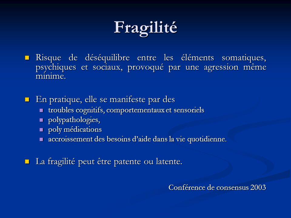 Fragilité Risque de déséquilibre entre les éléments somatiques, psychiques et sociaux, provoqué par une agression même minime.
