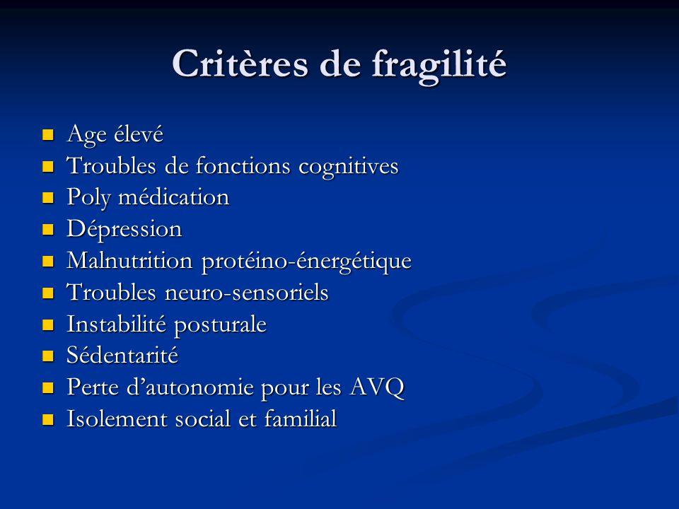 Critères de fragilité Age élevé Troubles de fonctions cognitives