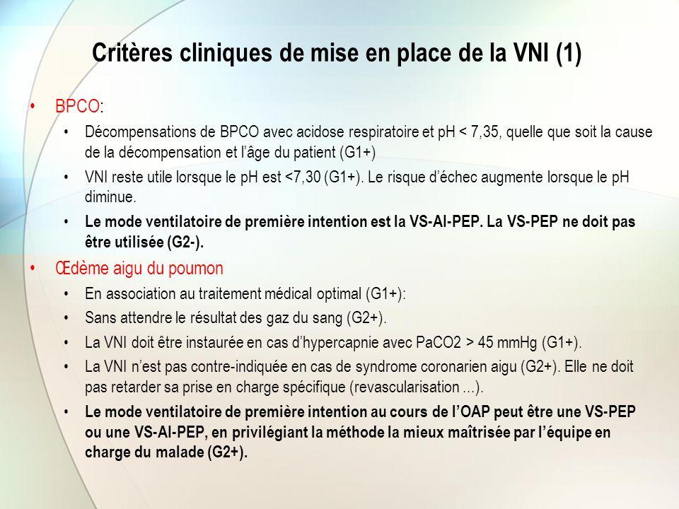 Critères cliniques de mise en place de la VNI (1)