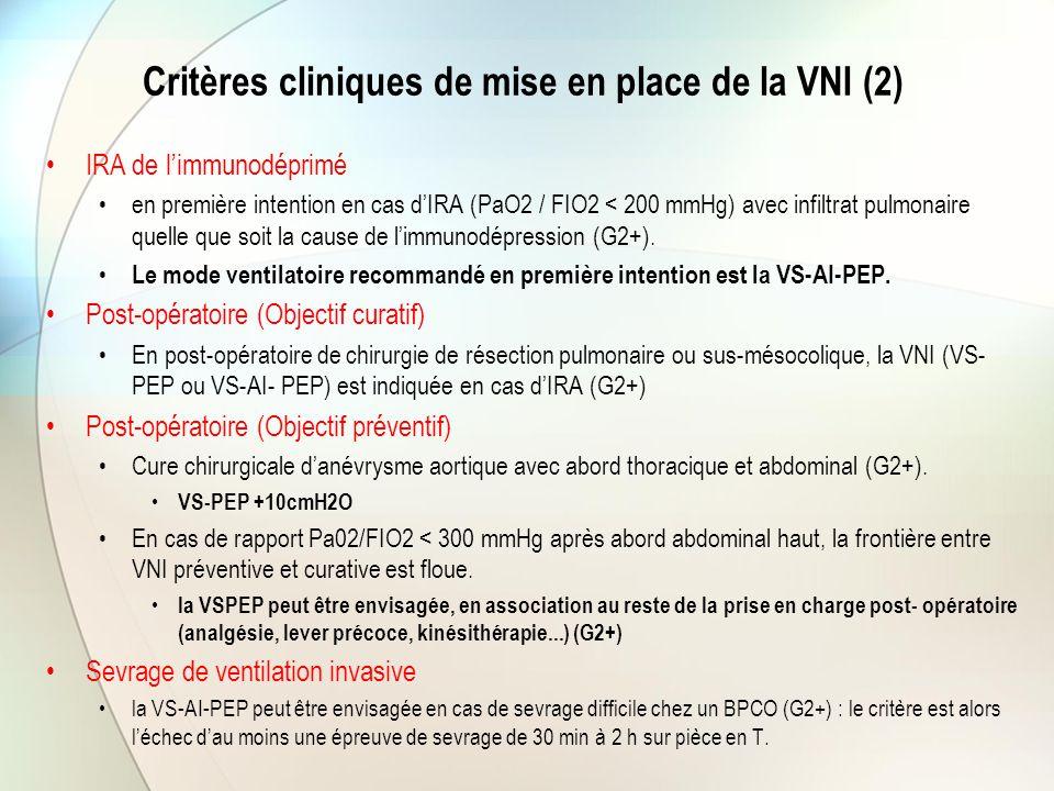 Critères cliniques de mise en place de la VNI (2)