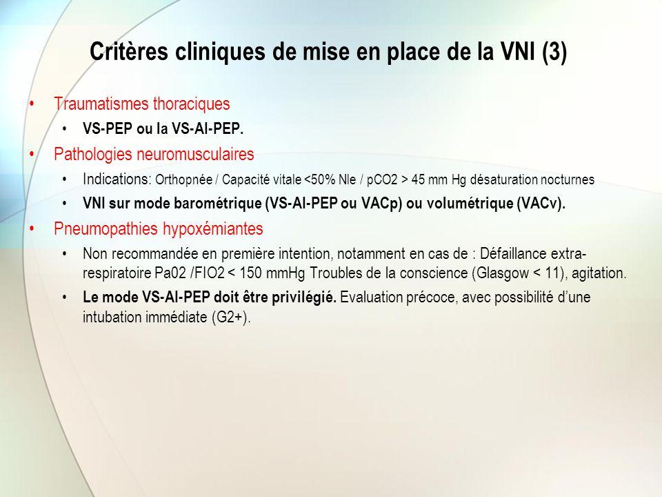 Critères cliniques de mise en place de la VNI (3)