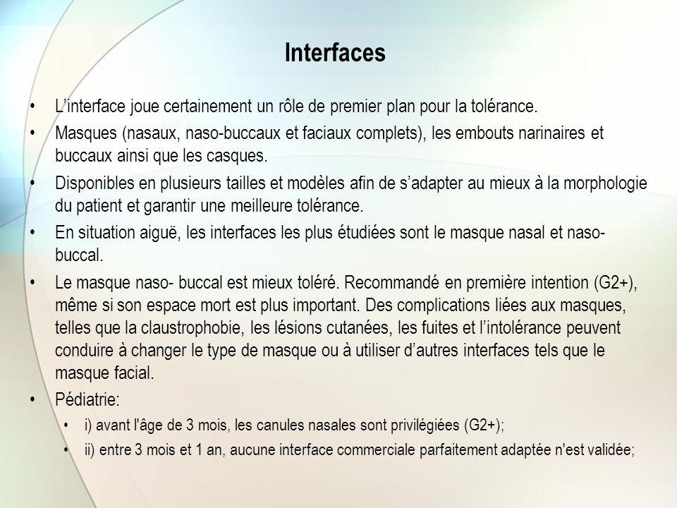 Interfaces L'interface joue certainement un rôle de premier plan pour la tolérance.