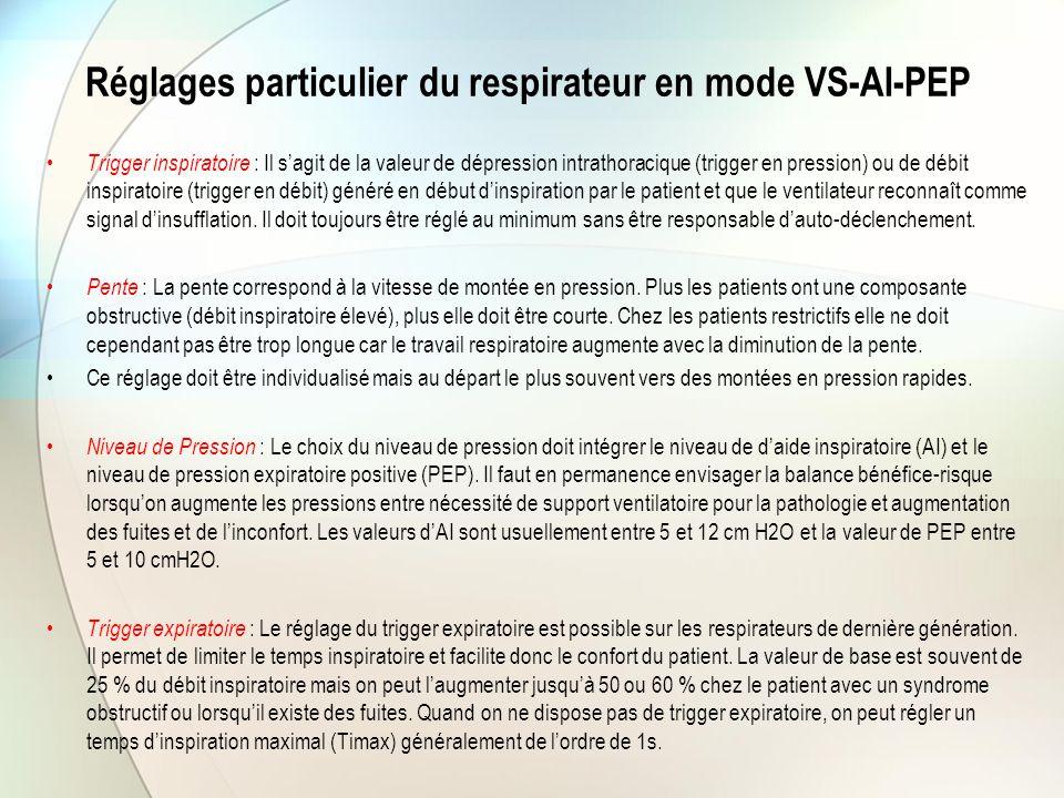 Réglages particulier du respirateur en mode VS-AI-PEP