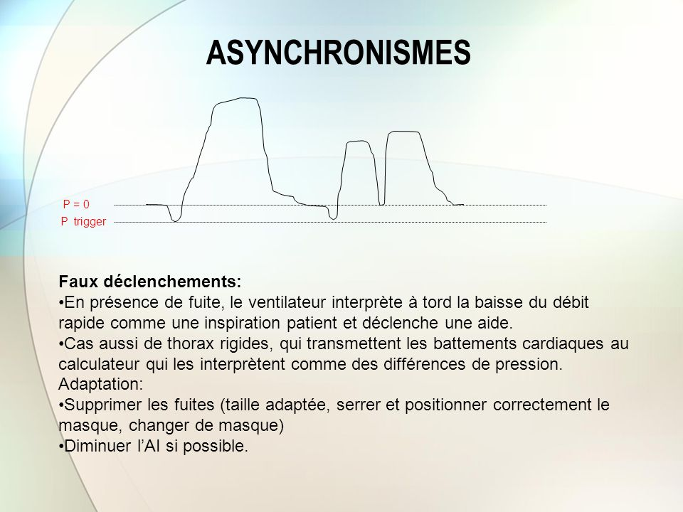ASYNCHRONISMES Faux déclenchements: