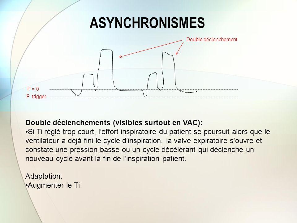 ASYNCHRONISMES Double déclenchements (visibles surtout en VAC):
