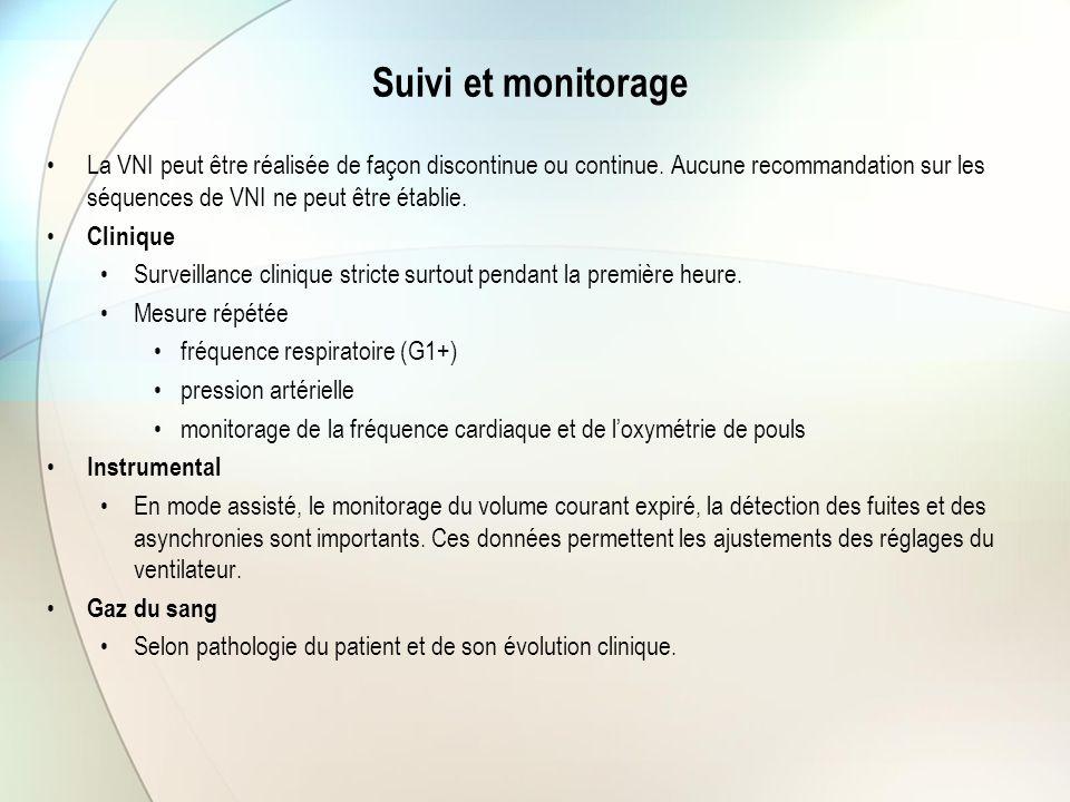 Suivi et monitorage La VNI peut être réalisée de façon discontinue ou continue. Aucune recommandation sur les séquences de VNI ne peut être établie.