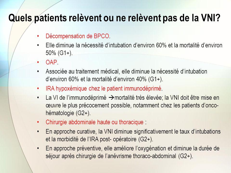 Quels patients relèvent ou ne relèvent pas de la VNI