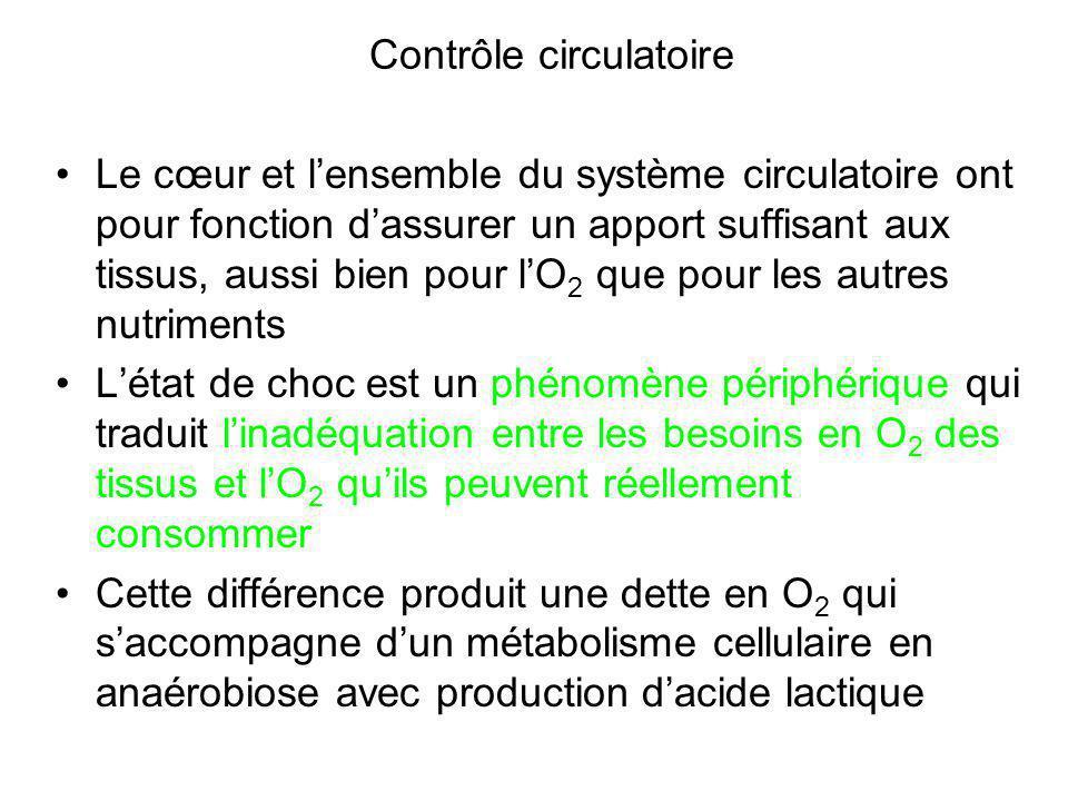 Contrôle circulatoire